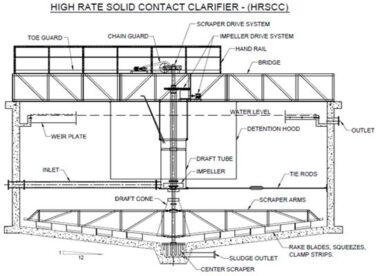 hrscc, high rate solid contact clarifiers in india.