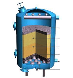 Pressure Sand Filter Design, pressure sand filter design calculation, pressure sand filter water treatment, ms pressure sand filter.