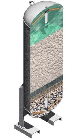 pressure sand filter, pressure sand filter manufacturers, Pressure Sand Filter Design.